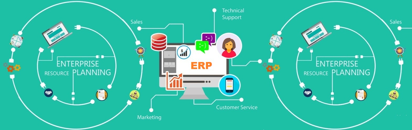 crm and erp solutions time